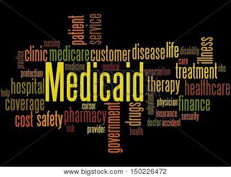 Medicaid, Word Cloud Concept 6