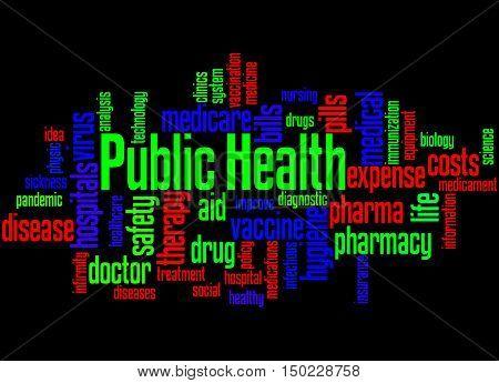 Public Health, Word Cloud Concept