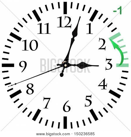 Big Wall Clock goint to winter time