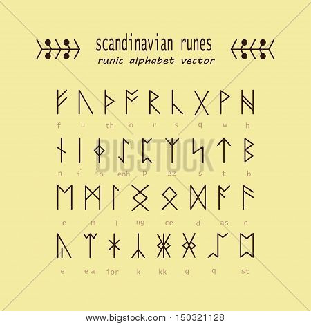 Set of Old Norse Scandinavian runes. Rune alphabet. Occult ancient symbols. Vector.