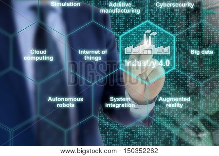 Industry 4.0 concept illustration infographic hexagon grid explanation of main components with hand of an IT expert pointing to a factory icon