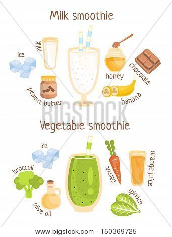Milk And Vegetable Smoothies Infographic Recipe Poster. Colorful Childish Cartoon Style Illustration On Breakfast Food Recipe.