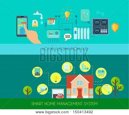 Smart home horizontal banners set with home automation hub symbols flat isolated vector illustration