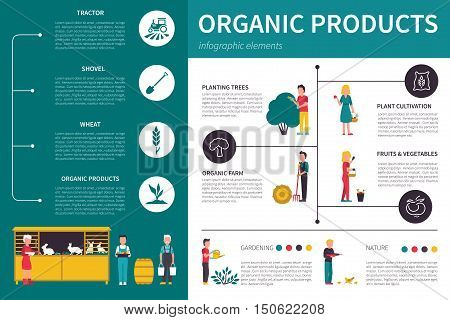 Organic Products infographic flat vector illustration. Editable Presentation Concept