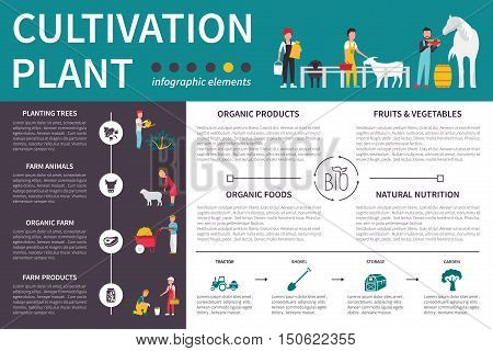 Plant Cultivation infographic flat vector illustration. Editable Presentation Concept