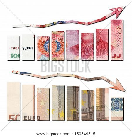 rmb up and EU down graphicsfinancial concept