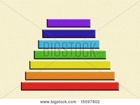 Hierarchy pyramid. Rainbow