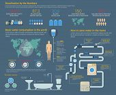 Water or H2O desalination and consumption infographic with circle graphs and charts, saving diagram with bath and cleanser, dishwasher and toilet. Perfect for eco information theme poster
