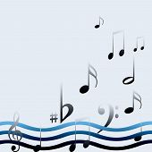 Vector of musical notes escaping a music bar poster