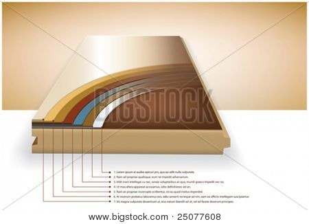 seven layers on a hardwood surface