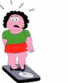 Fat lady at the balance has to lose weight poster