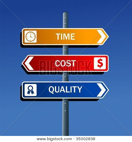 Productivity Road Post