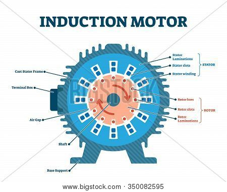 Induction Motor Mechanical Drawing Vector Illustration. Automotive Industry Engineering Labeled Diag