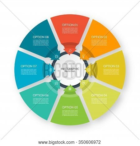 Infographic Process Chart. Circular Design Template With 8 Arrows Pointing To The Center. Cycle Diag