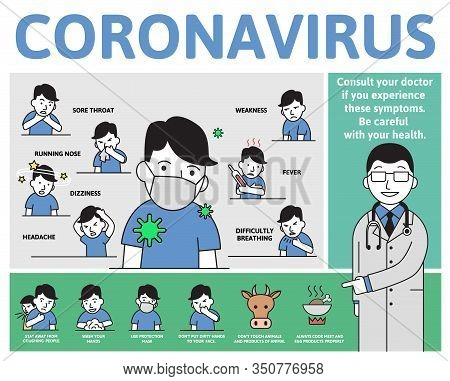 Coronovirus 2019-ncov Information Poster With Text And Cartoon Character. Symptoms And Ways To Preve