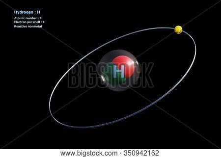 3d Illustration Of Atom Of Hydrogen With Detailed Core And Its Electron With A Black Background
