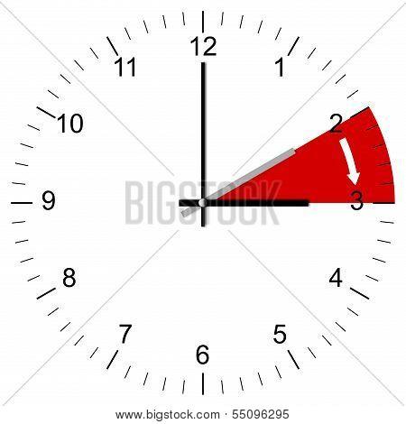 Clock Illustration End Of Winter Time