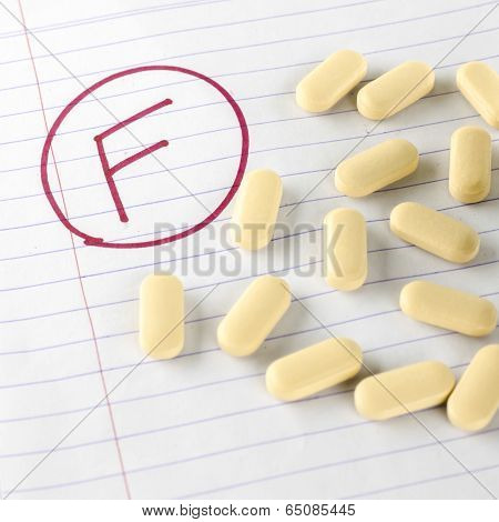 Grade F With Drug