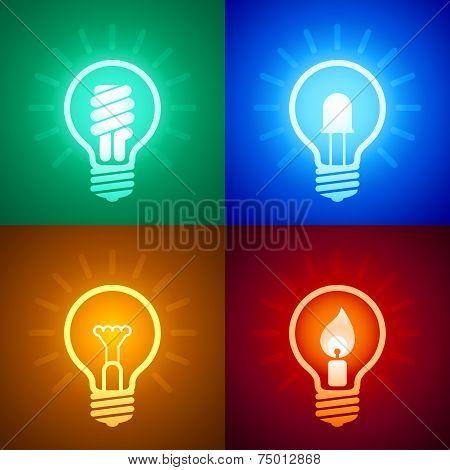 Evolution of lighting equipment