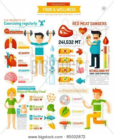 Food And wellness Infographic chart. Bodybuilding, eating, fitness