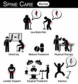 Vector stickman diagram / pictogram / infographic of spine care concept ( low back pain , check up , medical treatment , physical therapy , lumbar support , surgical treatment , improve ) flat design poster