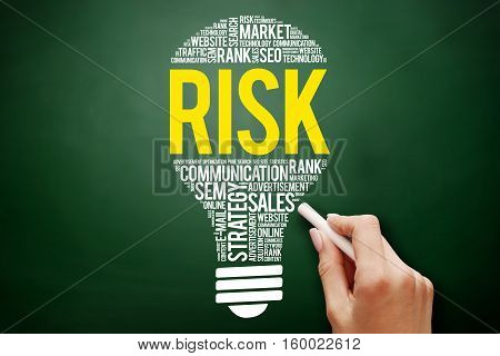 Risk Bulb Word Cloud Collage