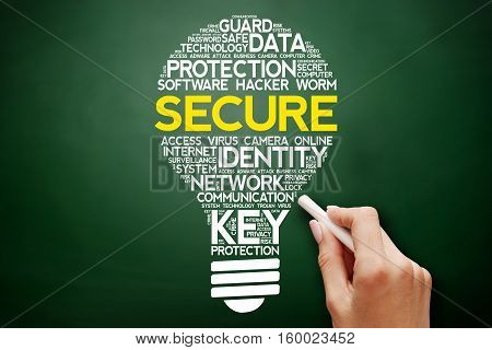 Secure Bulb Word Cloud Collage