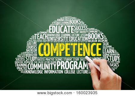 Competence Word Cloud, Education Concept