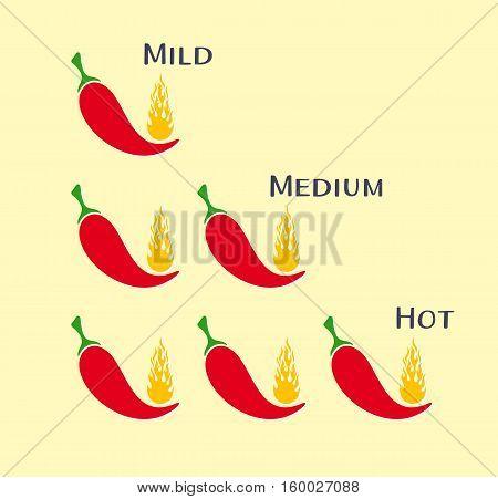 Vector red chilli pepper mild medium hot scale