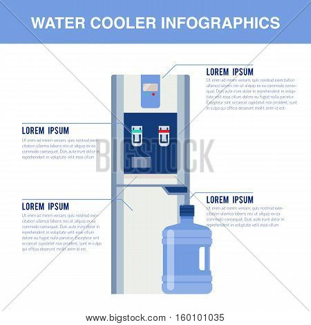 Vector flat infographics with water cooler and bottle. Modern template illustration.