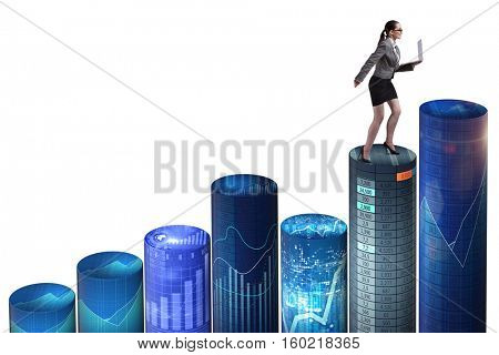 Woman trader in online trading concept