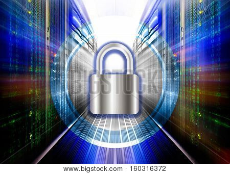 protects the supercomputing data center . The concept of protection, security, data access