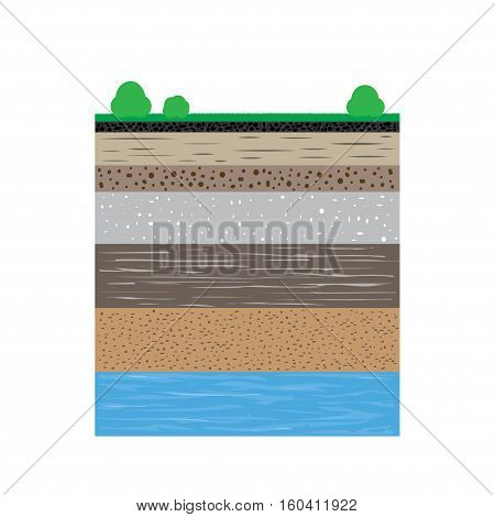 a cut of soil profile with a grass layers of the earth clay and stones ground water