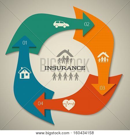 Modern Design style infographic template. Illustration of different kinds of insurance. Can be used for infographics and typography chart process the insurance company business service steps options