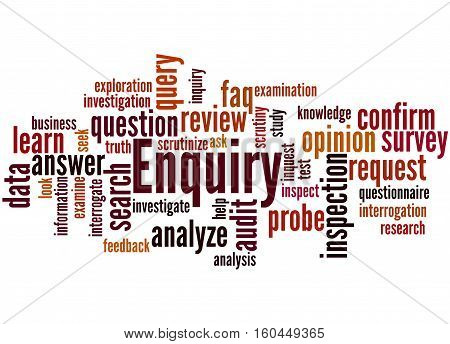 Enquiry, Word Cloud Concept 2