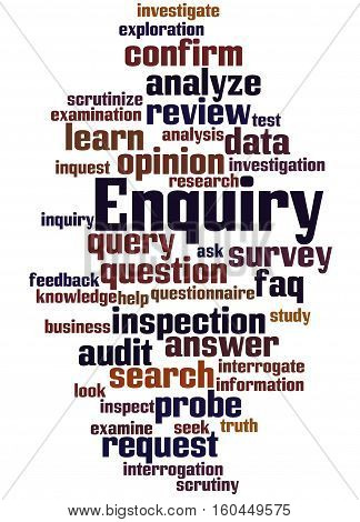 Enquiry, Word Cloud Concept 5
