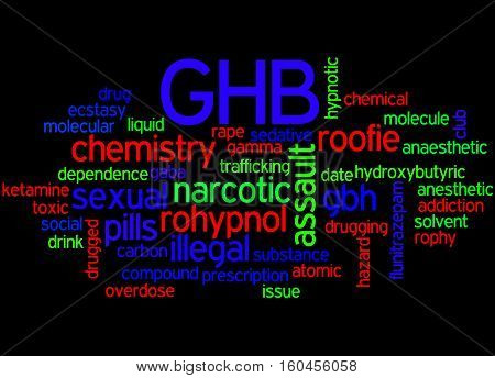 Ghb - Gamma-hydroxybutyrate, Word Cloud Concept 5