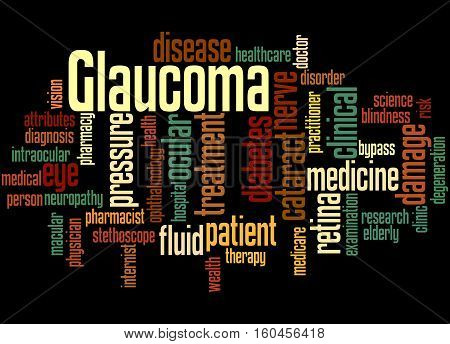 Glaucoma, Word Cloud Concept 3