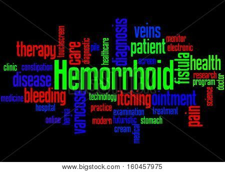 Hemorrhoid, Word Cloud Concept 7