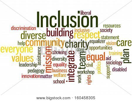 Inclusion, Word Cloud Concept 4