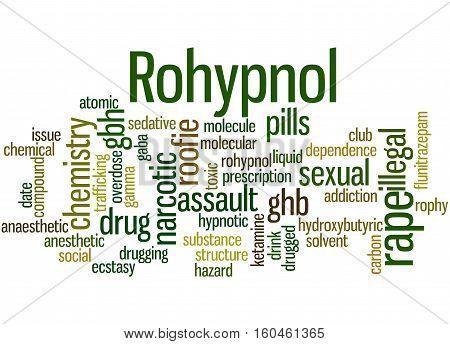 Rohypnol, Word Cloud Concept 6