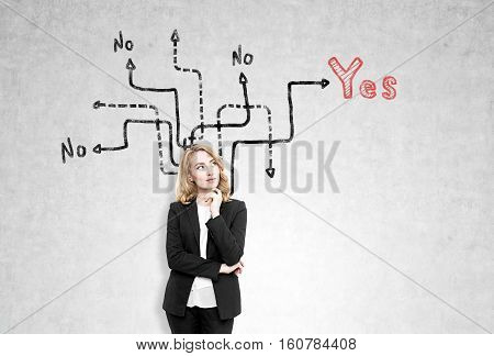 Portrait of a redhead woman standing near a concrete wall with arrows leading to yes no or no answer. Concept of difficulties of making a choice