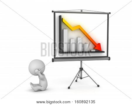 Upset 3D character and a projector screen showing a bad chart. Isolated on white background.