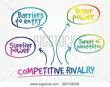 Competitive Rivalry Five Forces Mind Map Flowchart Business Concept For Presentations And Reports