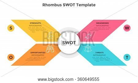Swot Chart With 4 Rhombus-like Elements. Strengths, Weaknesses, Threats And Opportunities Of Company