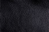 Anil soft black leather texture for background poster