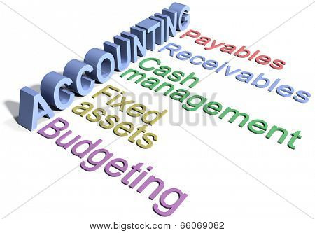 Row of business corporate Accounting Department functions words concepts