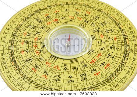 Chinese Compass Closeup