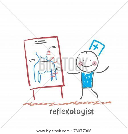 reflexologist said about the presentation about human reflexes