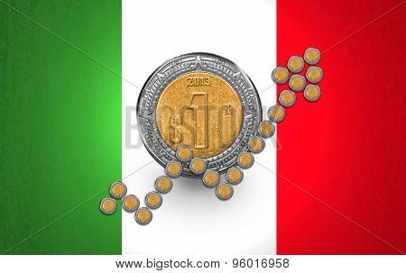 Mexican growth Flag